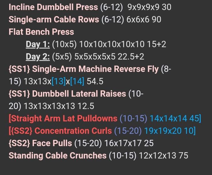 Sample Workout Plan